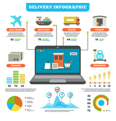 Cargo logistics and production delivery vector