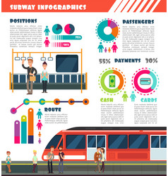 subway metro urban underground transport vector image