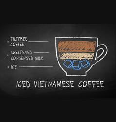 chalk drawn iced vietnamese coffee coffee recipe vector image