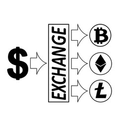 Dollar exchange with crypto currensy vector