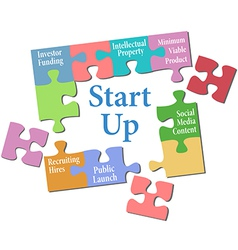 Start up business model solution vector