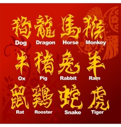 Chinese Horoscope - set vector