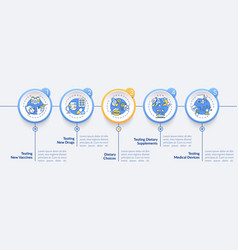 Clinical study types infographic template vector