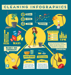 house cleaning service infographics design vector image