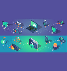 Cyber security banners with isometric icons vector