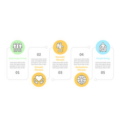 Lifestyle types infographic template nomadic vector