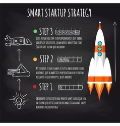 Startup concept with spaceship on blackboard vector image