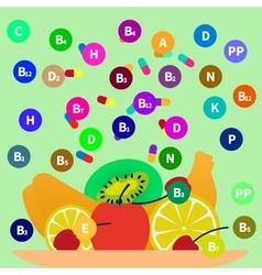 A concept of beriberi vector