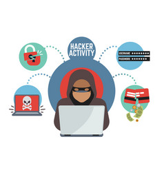 online security and protection criminal hacker vector image