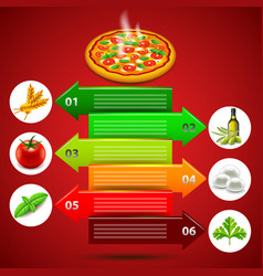 Margarita pizza infographics with ingredients in vector