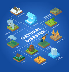 Natural disaster nature climate global problems vector