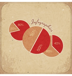 Vintage infographic card vector image