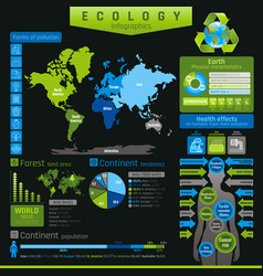 Ecological icon set infographic diagram green vector