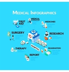 Medical healthcare infographic set with isometric vector image