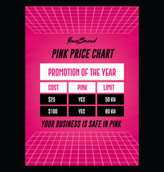 bright and bold pink price chart flyer or poster t vector image