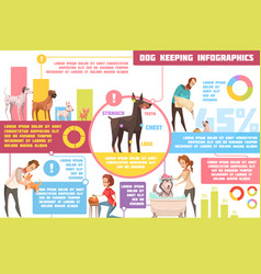 Dog feeding training cartoon infographics vector