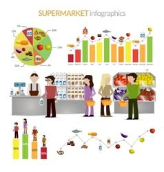 Supermarket infographics set vector image