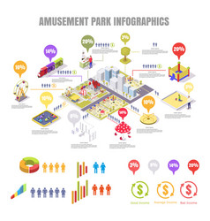 amusement park and playground flat vector image