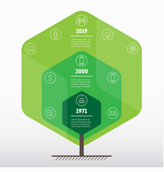 go green timeline concept organic eco poster vector image