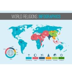 World religions map vector