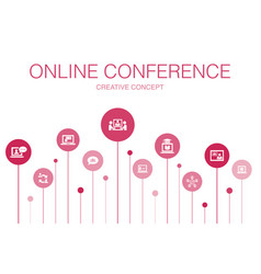 Online conference infographic 10 steps template vector