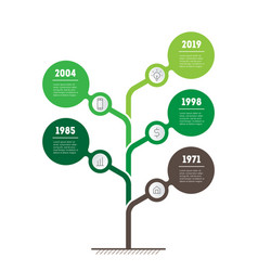 Vertical timeline infographics the development vector