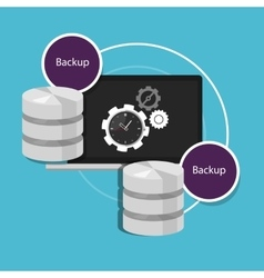 Automatic backup database machine data protection vector