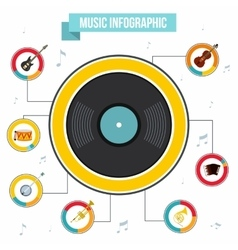 Music infographic flat style vector