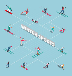 Winter sportsmen isometric flowchart vector