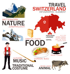 infographic elements for traveling to switzerland vector image