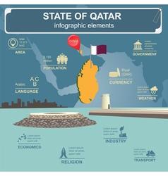 Qatar infographics statistical data sights fort vector