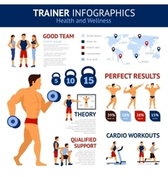 Trainer Infographics Set vector image
