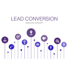 Lead conversion infographic 10 steps template vector