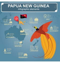 Papua New Guinea infographics statistical data vector image