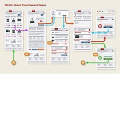 Web Store Checkout Process Prototype Framework vector image