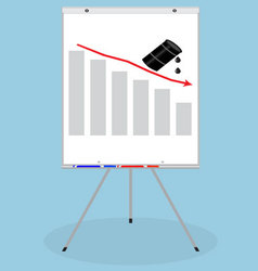 Whiteboard banner with graphic chart oil down vector