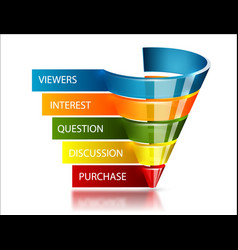 Sales funnel for marketing infographic glossy vector