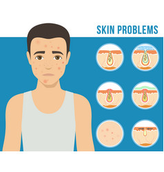 Cosmetic procedures skin care vector