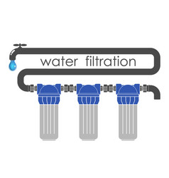 filtration water in system vector image