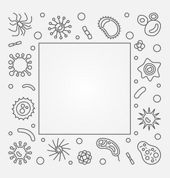 Bacterial cells square frame concept line vector