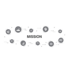 Mission infographic 10 steps circle design growth vector