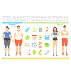 Transformation of people before and after vector