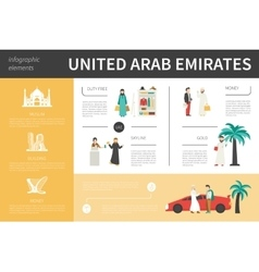 United Arab Emirates infographic flat vector