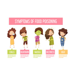 food poisoning symptoms child infographic poster vector image vector image