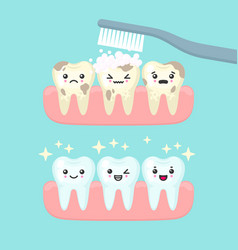 Tooth cleaning and brushing stomatology concept vector
