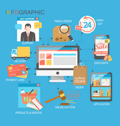 E-commerce infographic concept vector