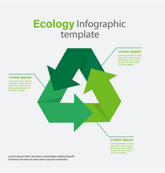 green energy ecology lifestyle recycle vector image