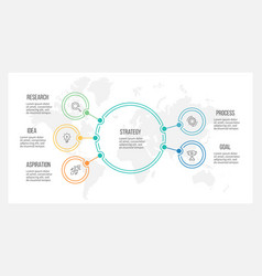 outline infographic organization chart with 5 vector image