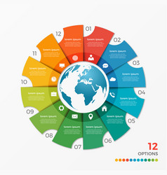 circle chart infographic template with globe 12 vector image