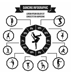 Dancing infographic flat style vector image